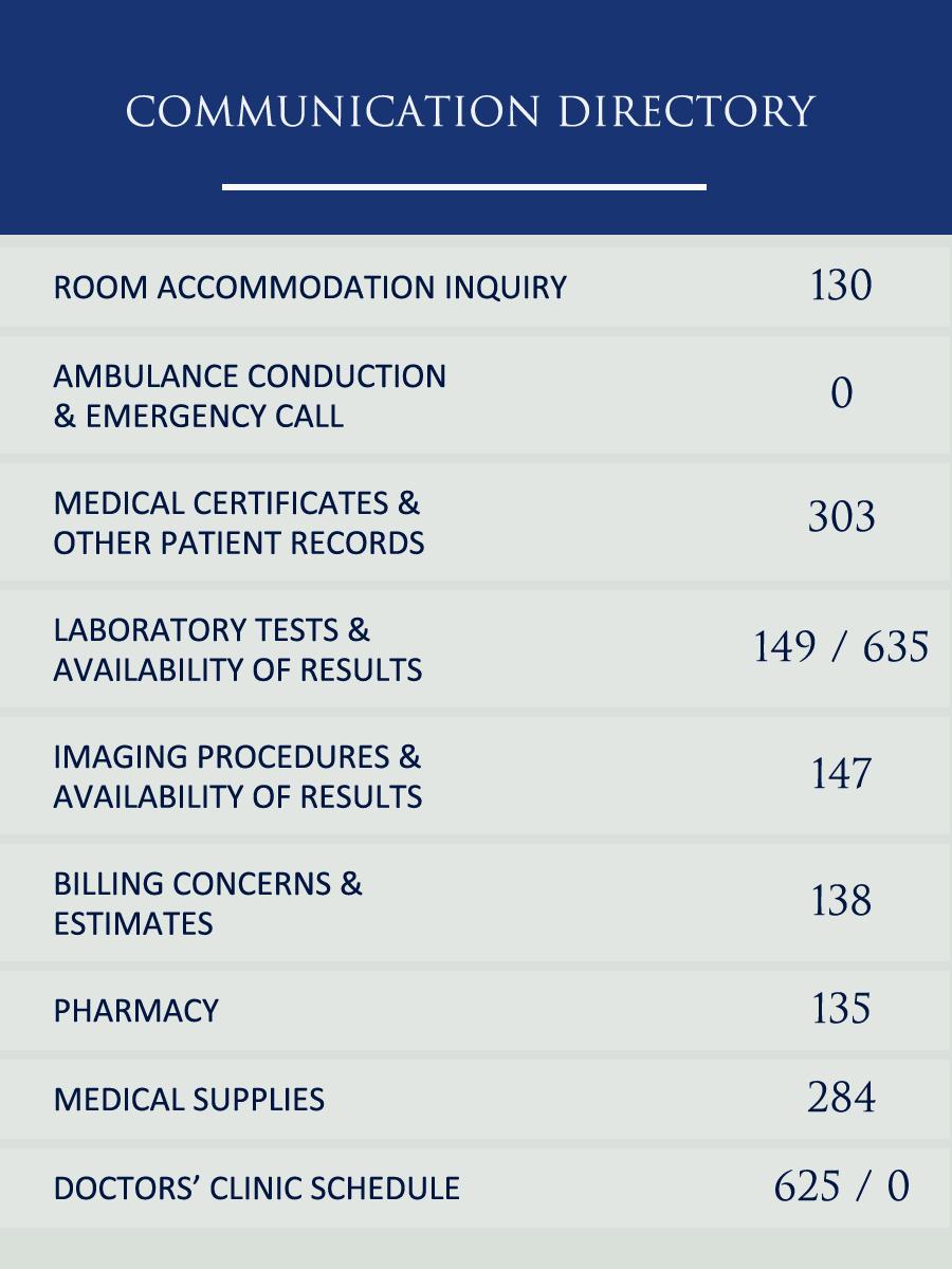 CONTACT US – Maria Reyna-Xavier University Hospital, Inc